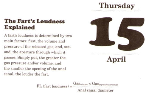 The Fart's Loudness Explained