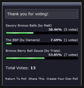 Bronco Berry Poll