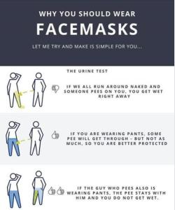 Facemask/Peeing Meme