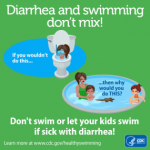 Diarrhea and swimming don't mix!